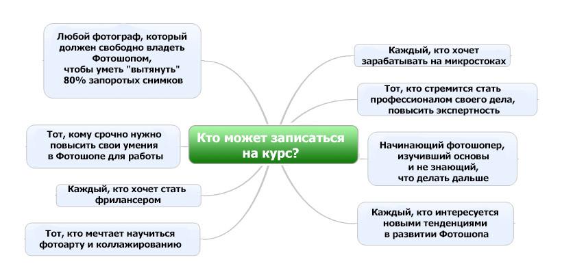 kto-mozhet-ychastvovat-my
