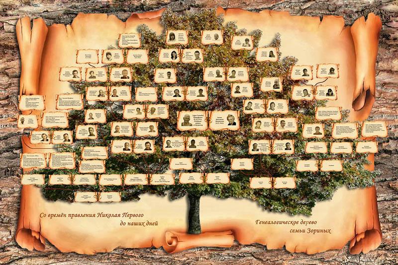 Фотоколлаж семейное дерево